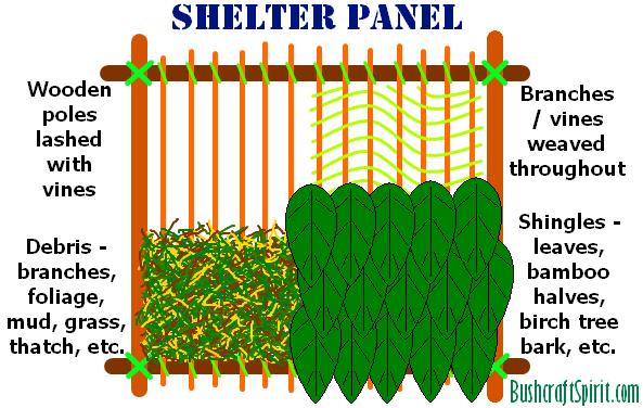 Bushcraft Shelter Designs Bushcraft Shelter Panel